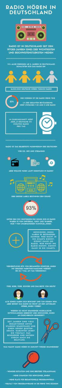 Radio_hören_in_Deutschland_Infografik[1]